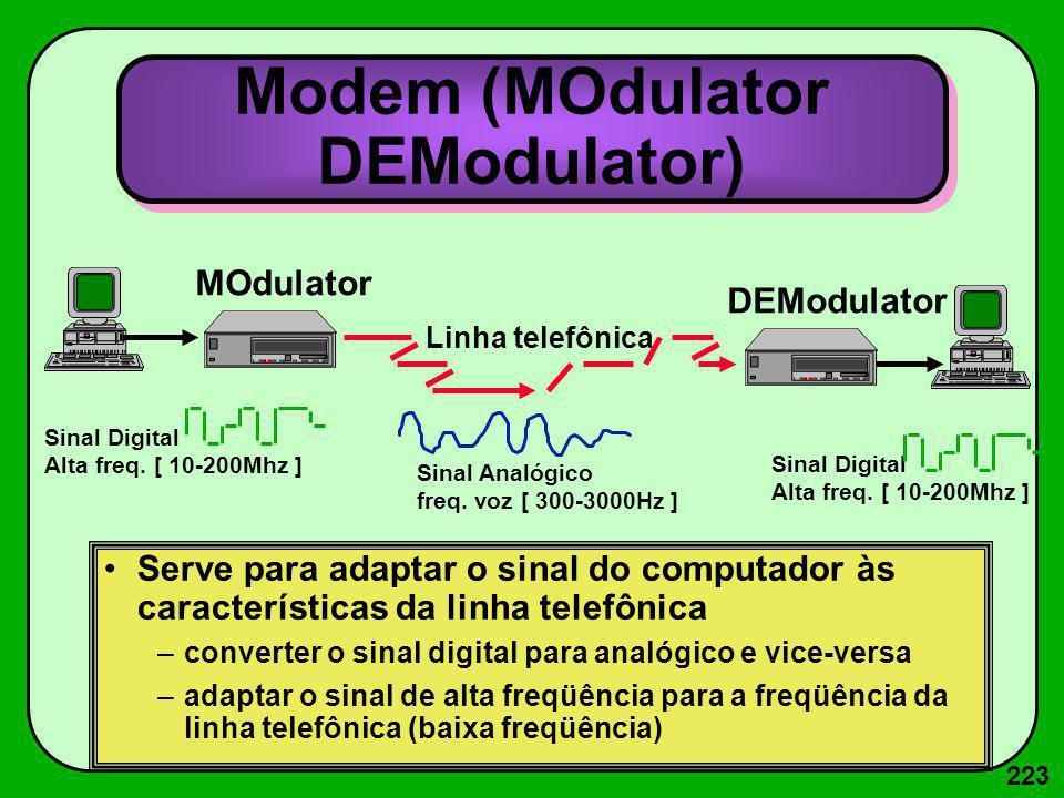 223 Modem (MOdulator DEModulator) Linha telefônica MOdulator DEModulator Sinal Digital Alta freq. [ 10-200Mhz ] Sinal Analógico freq. voz [ 300-3000Hz