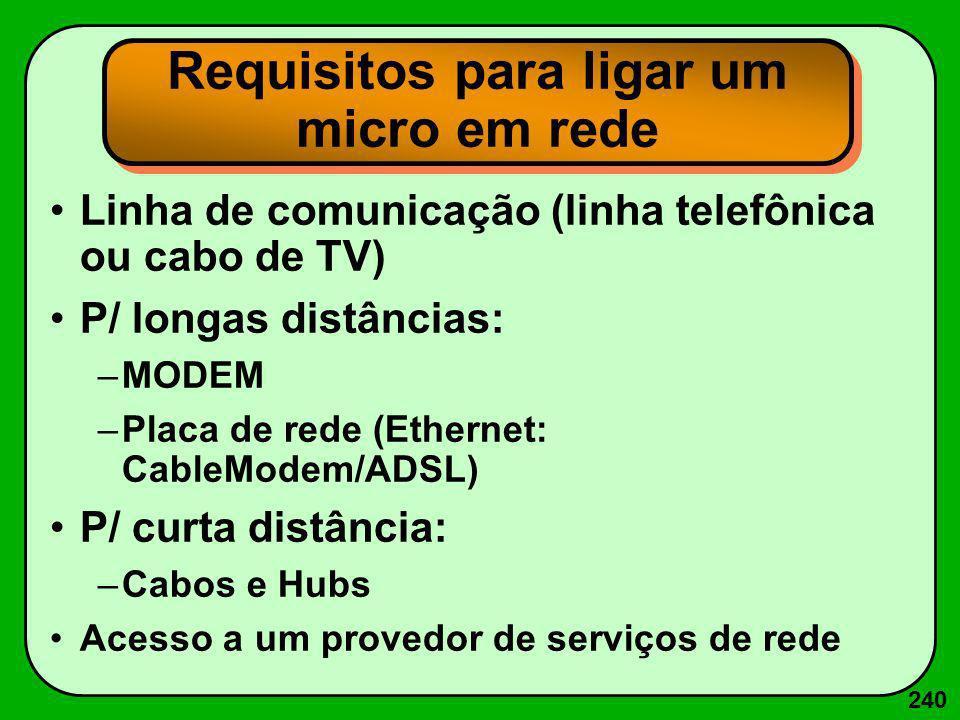 240 Requisitos para ligar um micro em rede Linha de comunicação (linha telefônica ou cabo de TV) P/ longas distâncias: –MODEM –Placa de rede (Ethernet