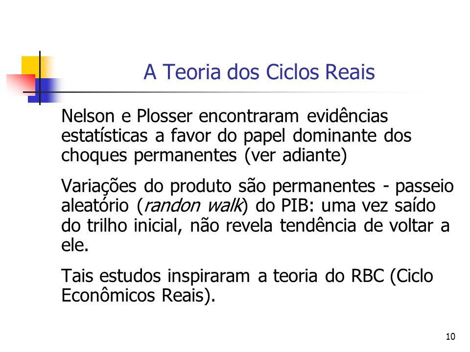 10 A Teoria dos Ciclos Reais Nelson e Plosser encontraram evidências estatísticas a favor do papel dominante dos choques permanentes (ver adiante) Var