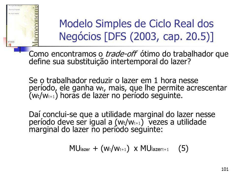 101 Modelo Simples de Ciclo Real dos Negócios [DFS (2003, cap. 20.5)] Como encontramos o trade-off ótimo do trabalhador que define sua substituição in