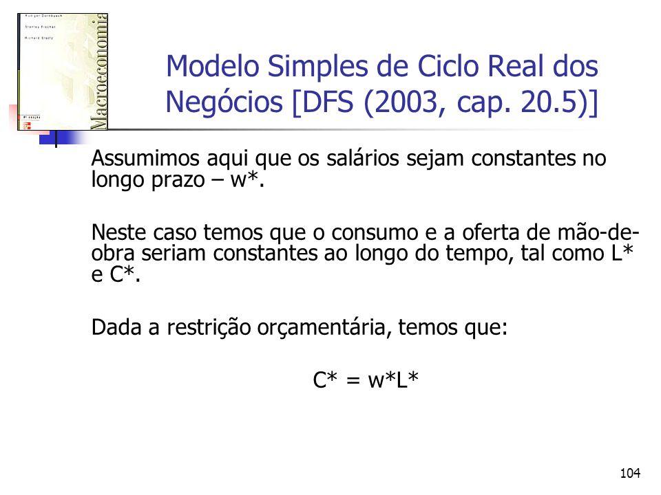 104 Modelo Simples de Ciclo Real dos Negócios [DFS (2003, cap. 20.5)] Assumimos aqui que os salários sejam constantes no longo prazo – w*. Neste caso