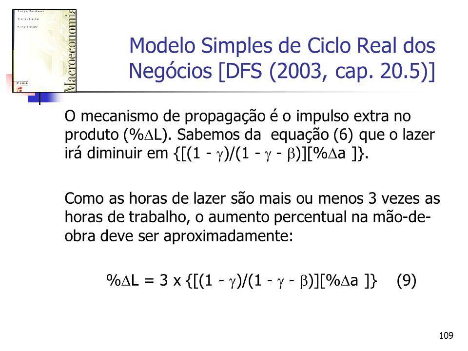 109 Modelo Simples de Ciclo Real dos Negócios [DFS (2003, cap. 20.5)] O mecanismo de propagação é o impulso extra no produto (% L). Sabemos da equação