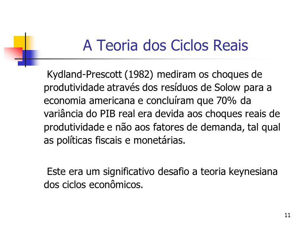 11 A Teoria dos Ciclos Reais Kydland-Prescott (1982) mediram os choques de produtividade através dos resíduos de Solow para a economia americana e con