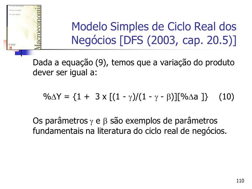 110 Modelo Simples de Ciclo Real dos Negócios [DFS (2003, cap. 20.5)] Dada a equação (9), temos que a variação do produto dever ser igual a: % Y = {1