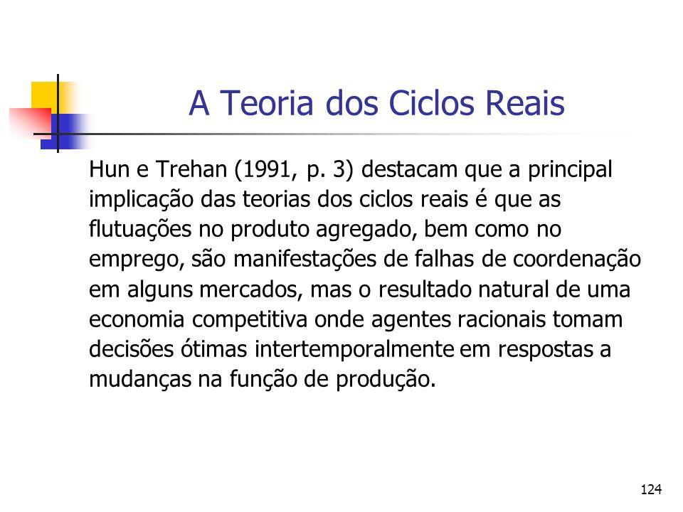 124 A Teoria dos Ciclos Reais Hun e Trehan (1991, p. 3) destacam que a principal implicação das teorias dos ciclos reais é que as flutuações no produt