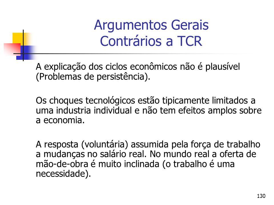 130 Argumentos Gerais Contrários a TCR A explicação dos ciclos econômicos não é plausível (Problemas de persistência). Os choques tecnológicos estão t