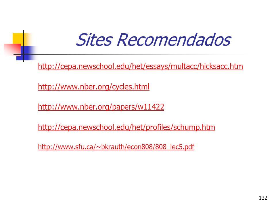 132 Sites Recomendados http://cepa.newschool.edu/het/essays/multacc/hicksacc.htm http://www.nber.org/cycles.html http://www.nber.org/papers/w11422 htt