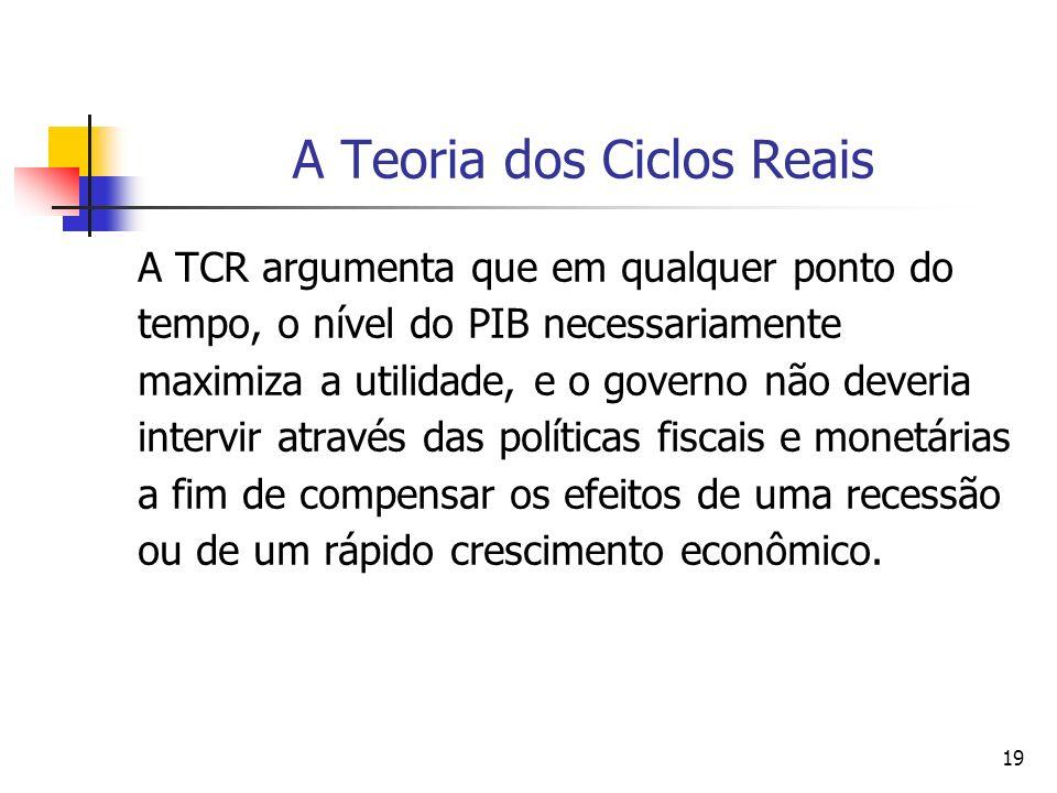 19 A Teoria dos Ciclos Reais A TCR argumenta que em qualquer ponto do tempo, o nível do PIB necessariamente maximiza a utilidade, e o governo não deve
