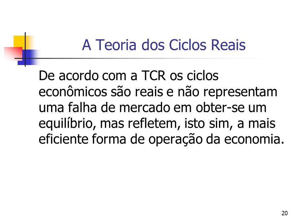 20 A Teoria dos Ciclos Reais De acordo com a TCR os ciclos econômicos são reais e não representam uma falha de mercado em obter-se um equilíbrio, mas
