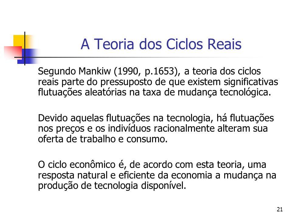21 A Teoria dos Ciclos Reais Segundo Mankiw (1990, p.1653), a teoria dos ciclos reais parte do pressuposto de que existem significativas flutuações al