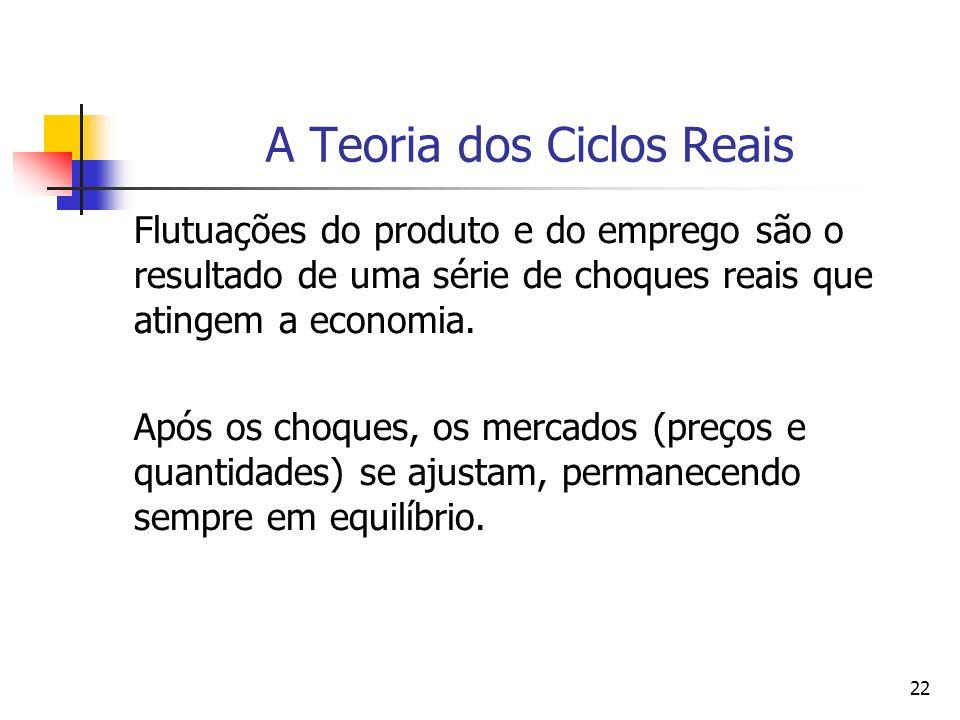 22 A Teoria dos Ciclos Reais Flutuações do produto e do emprego são o resultado de uma série de choques reais que atingem a economia. Após os choques,