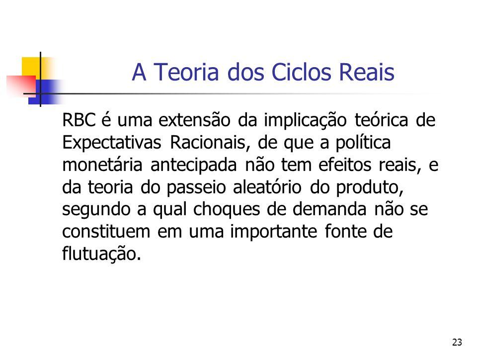 23 A Teoria dos Ciclos Reais RBC é uma extensão da implicação teórica de Expectativas Racionais, de que a política monetária antecipada não tem efeito