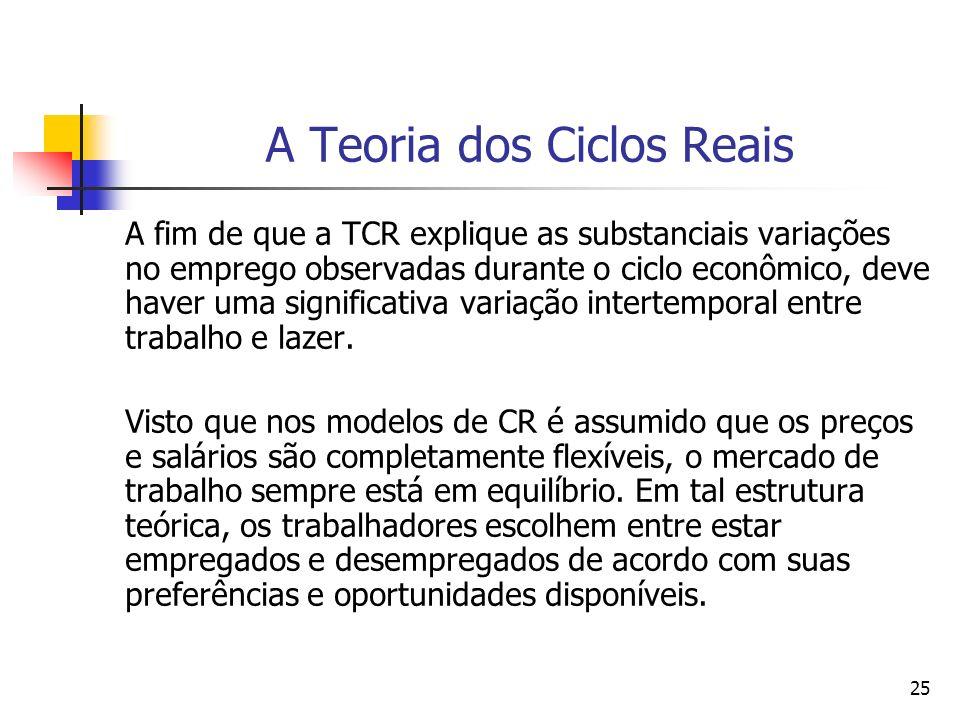 25 A Teoria dos Ciclos Reais A fim de que a TCR explique as substanciais variações no emprego observadas durante o ciclo econômico, deve haver uma sig