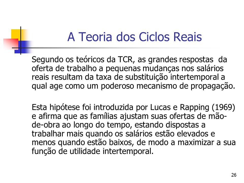 26 A Teoria dos Ciclos Reais Segundo os teóricos da TCR, as grandes respostas da oferta de trabalho a pequenas mudanças nos salários reais resultam da