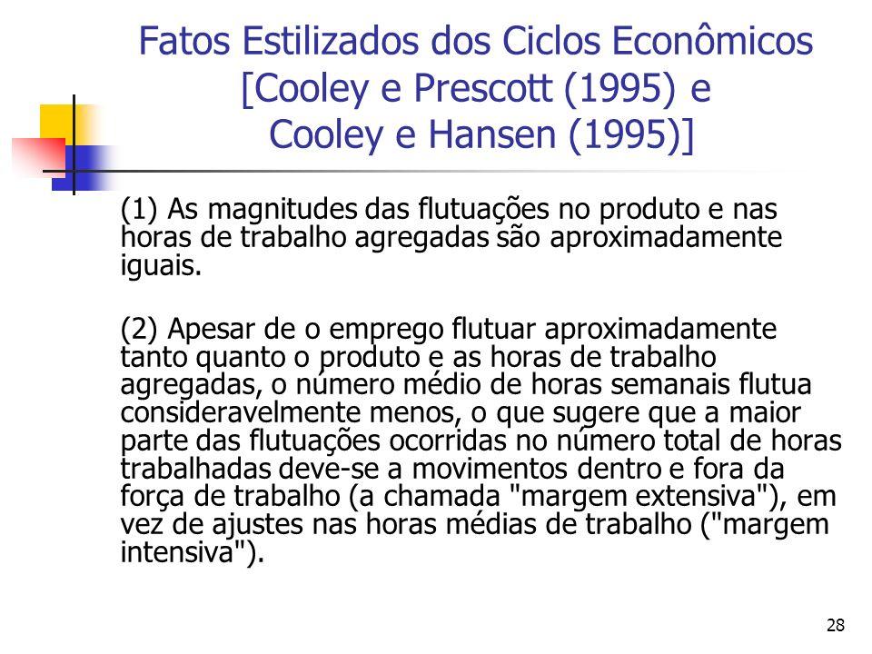 28 Fatos Estilizados dos Ciclos Econômicos [Cooley e Prescott (1995) e Cooley e Hansen (1995)] (1) As magnitudes das flutuações no produto e nas horas