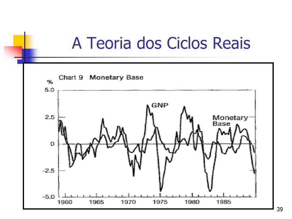 39 A Teoria dos Ciclos Reais