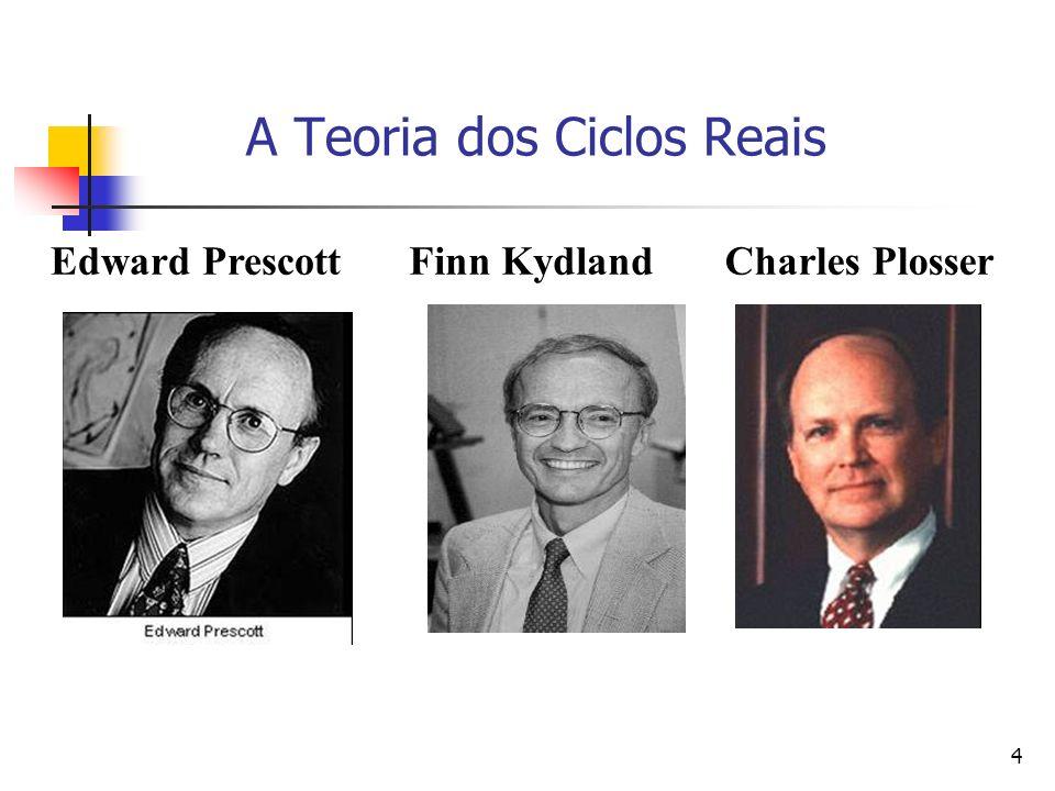 4 A Teoria dos Ciclos Reais Edward PrescottFinn KydlandCharles Plosser