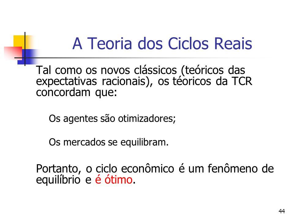 44 A Teoria dos Ciclos Reais Tal como os novos clássicos (teóricos das expectativas racionais), os téoricos da TCR concordam que: Os agentes são otimi