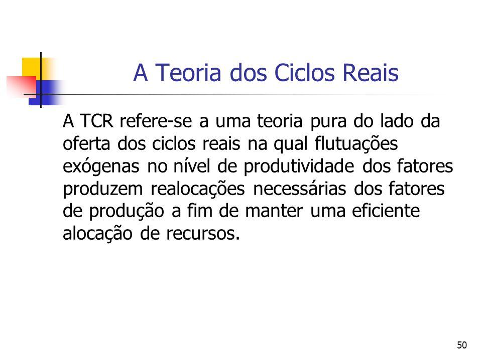 50 A Teoria dos Ciclos Reais A TCR refere-se a uma teoria pura do lado da oferta dos ciclos reais na qual flutuações exógenas no nível de produtividad
