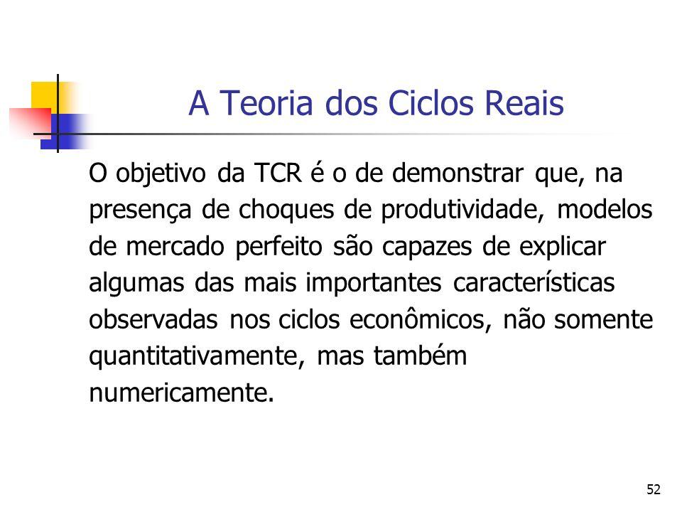 52 A Teoria dos Ciclos Reais O objetivo da TCR é o de demonstrar que, na presença de choques de produtividade, modelos de mercado perfeito são capazes