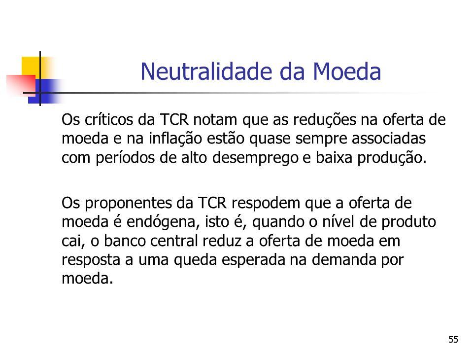 55 Neutralidade da Moeda Os críticos da TCR notam que as reduções na oferta de moeda e na inflação estão quase sempre associadas com períodos de alto