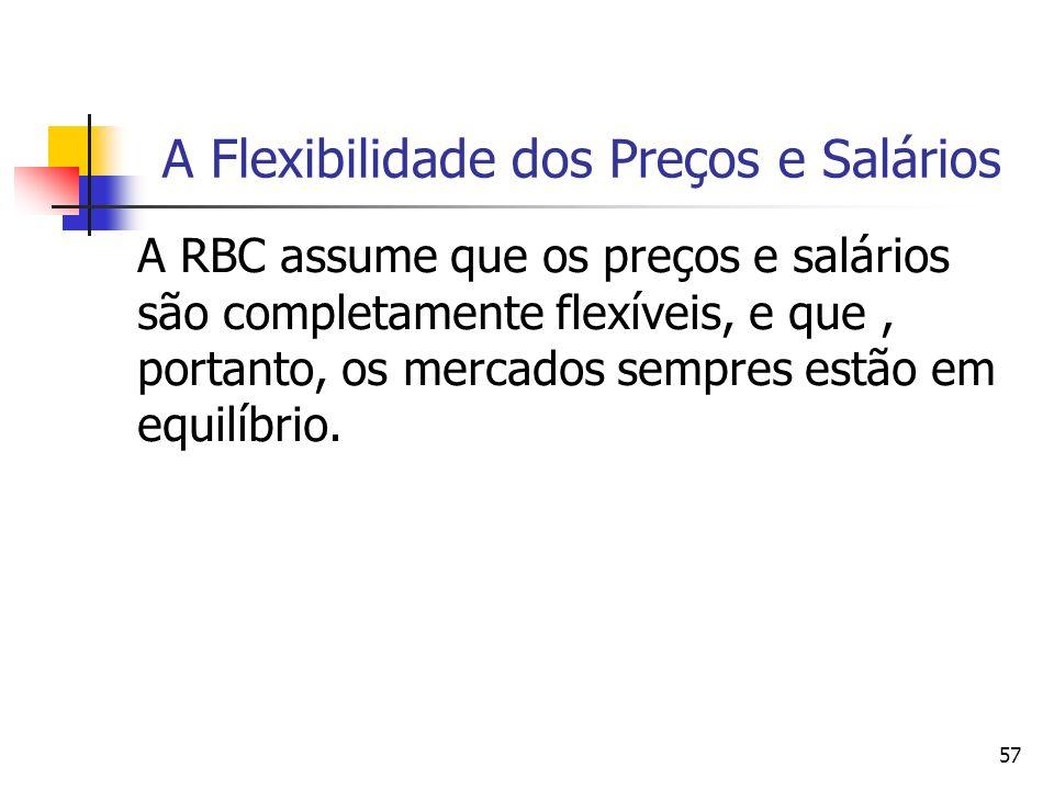 57 A Flexibilidade dos Preços e Salários A RBC assume que os preços e salários são completamente flexíveis, e que, portanto, os mercados sempres estão