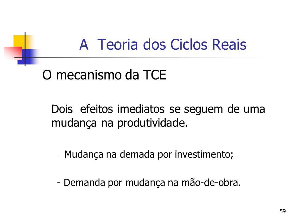 59 A Teoria dos Ciclos Reais O mecanismo da TCE Dois efeitos imediatos se seguem de uma mudança na produtividade. - Mudança na demada por investimento