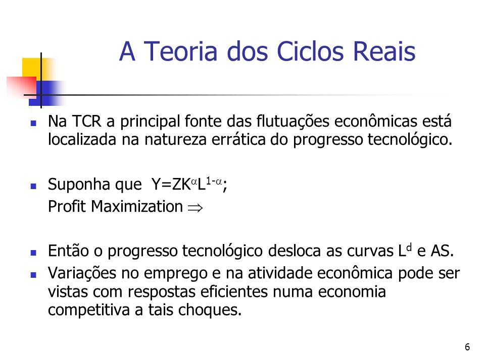 6 A Teoria dos Ciclos Reais Na TCR a principal fonte das flutuações econômicas está localizada na natureza errática do progresso tecnológico. Suponha