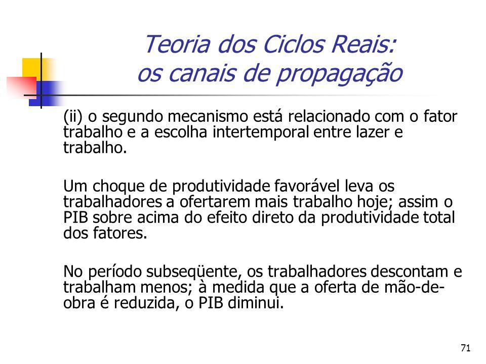 71 Teoria dos Ciclos Reais: os canais de propagação (ii) o segundo mecanismo está relacionado com o fator trabalho e a escolha intertemporal entre laz