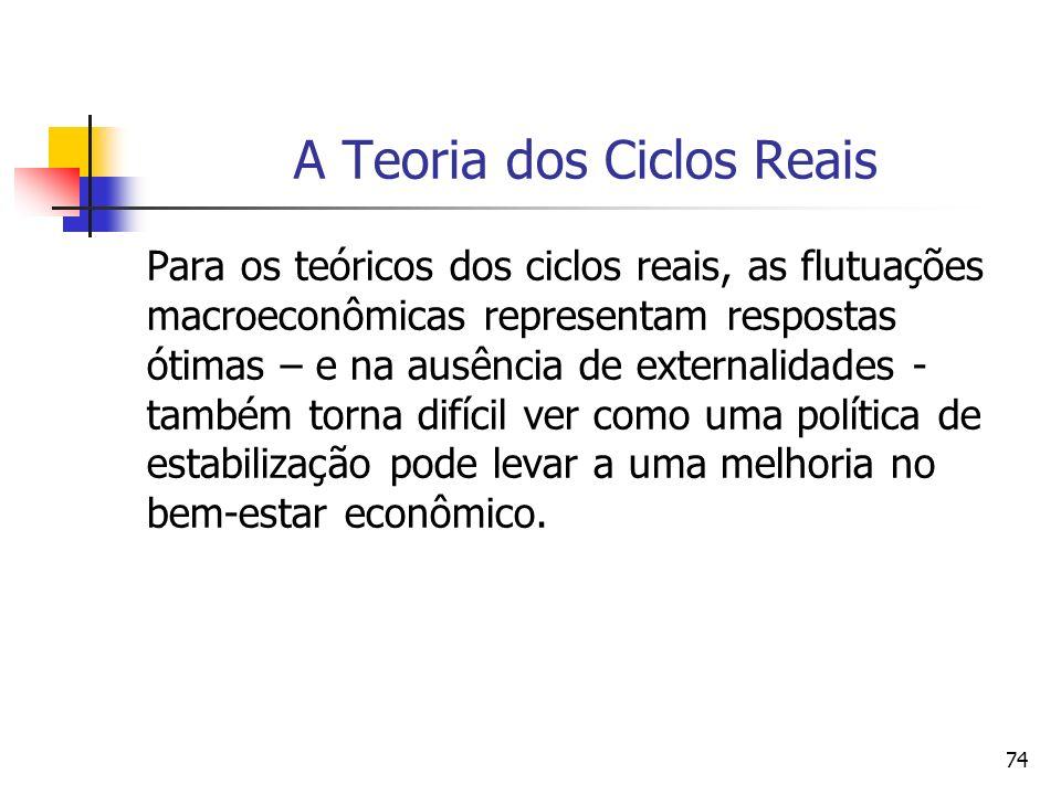 74 A Teoria dos Ciclos Reais Para os teóricos dos ciclos reais, as flutuações macroeconômicas representam respostas ótimas – e na ausência de external