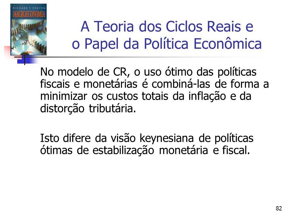 82 A Teoria dos Ciclos Reais e o Papel da Política Econômica No modelo de CR, o uso ótimo das políticas fiscais e monetárias é combiná-las de forma a