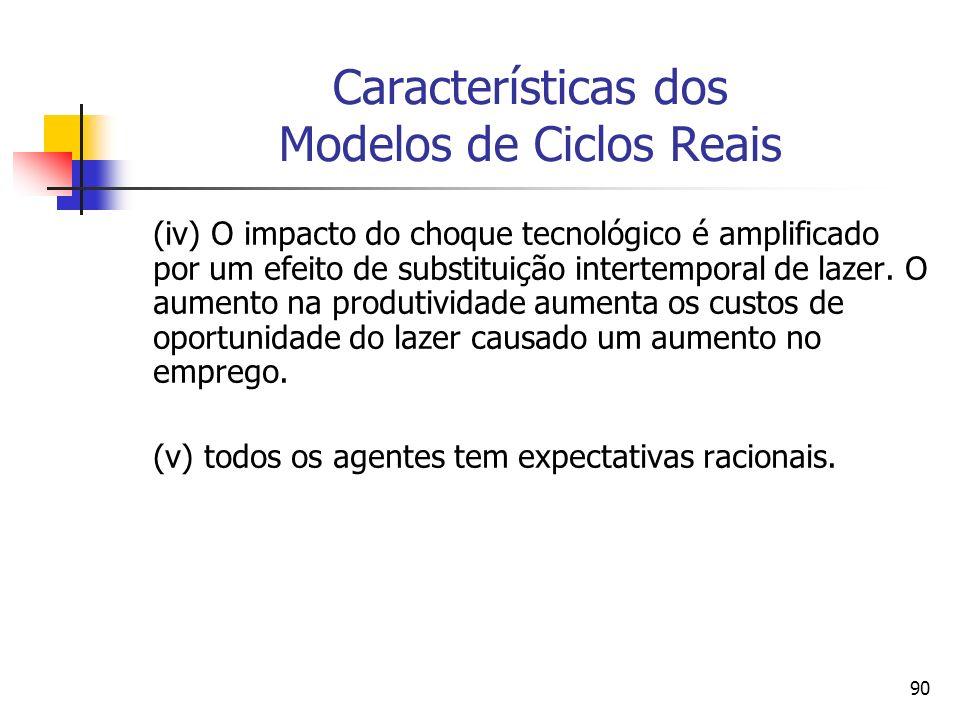 90 Características dos Modelos de Ciclos Reais (iv) O impacto do choque tecnológico é amplificado por um efeito de substituição intertemporal de lazer