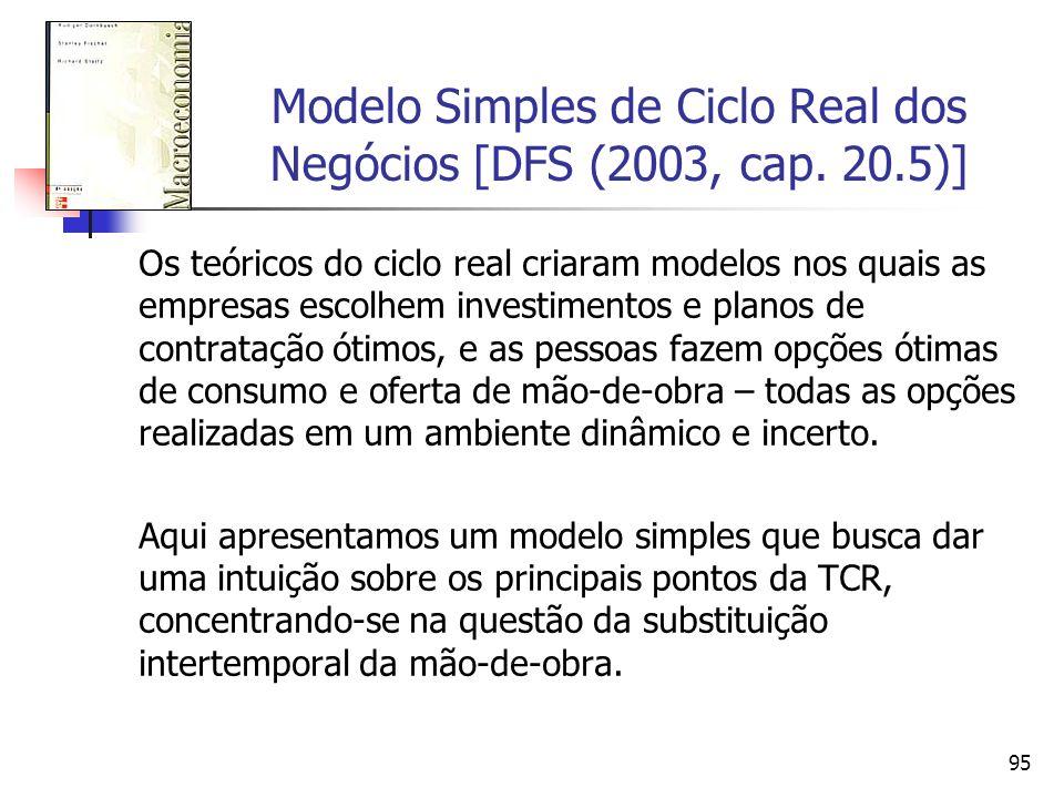 95 Modelo Simples de Ciclo Real dos Negócios [DFS (2003, cap. 20.5)] Os teóricos do ciclo real criaram modelos nos quais as empresas escolhem investim