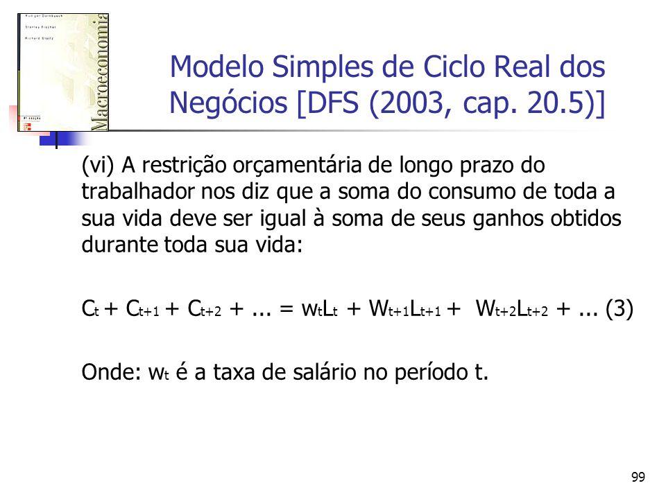 99 Modelo Simples de Ciclo Real dos Negócios [DFS (2003, cap. 20.5)] (vi) A restrição orçamentária de longo prazo do trabalhador nos diz que a soma do