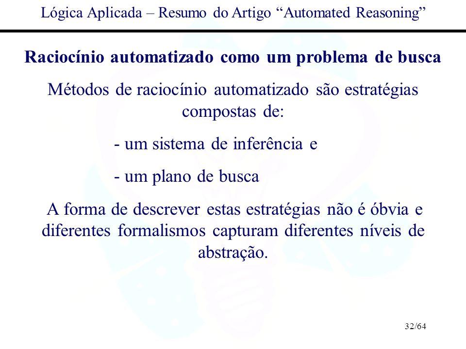 32/64 Lógica Aplicada – Resumo do Artigo Automated Reasoning Raciocínio automatizado como um problema de busca Métodos de raciocínio automatizado são