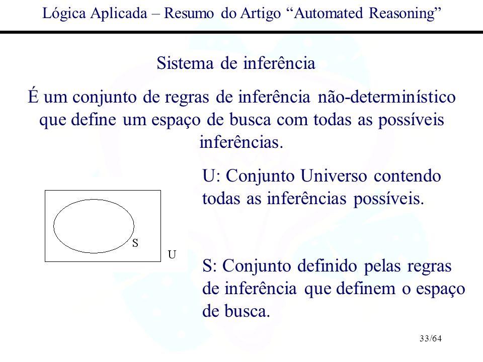 33/64 Lógica Aplicada – Resumo do Artigo Automated Reasoning Sistema de inferência É um conjunto de regras de inferência não-determinístico que define