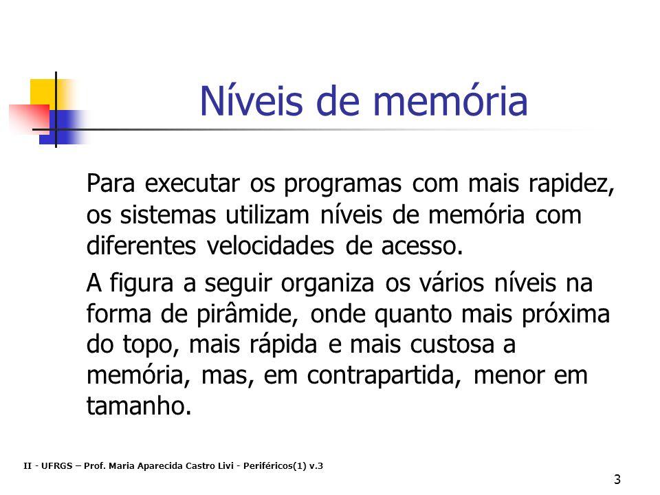 II - UFRGS – Prof. Maria Aparecida Castro Livi - Periféricos(1) v.3 4 Níveis de memória