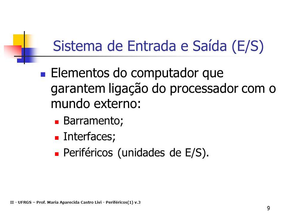 II - UFRGS – Prof. Maria Aparecida Castro Livi - Periféricos(1) v.3 10 Barramento