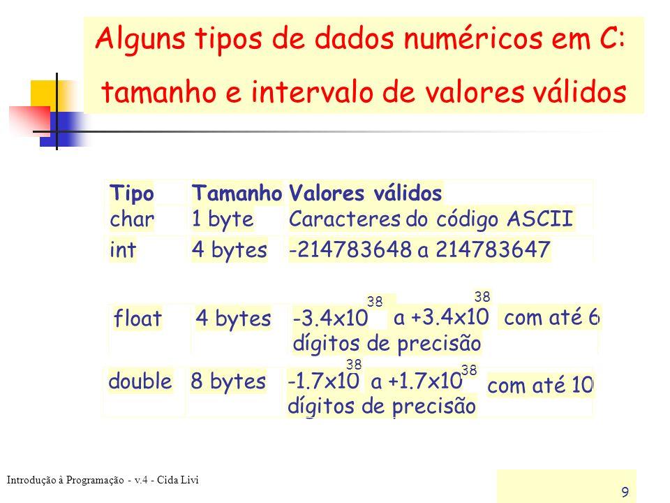 Introdução à Programação - v.4 - Cida Livi 9 TipoTamanhoValores válidos char1 byteCaracteres do código ASCII int4 bytes-214783648 a 214783647 float4 b