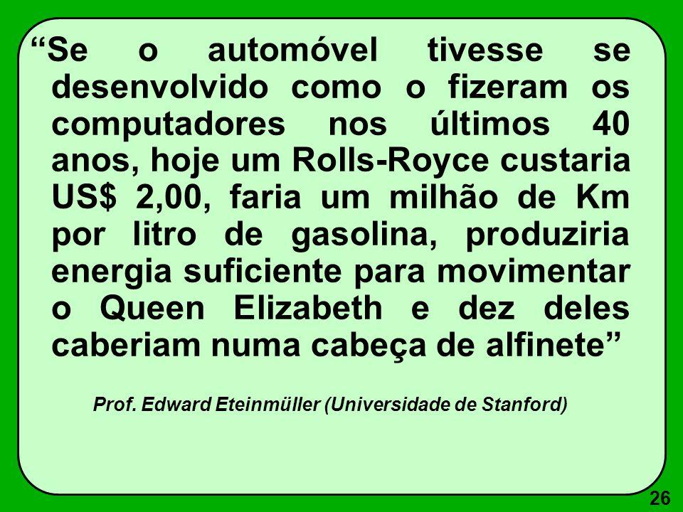 26 Se o automóvel tivesse se desenvolvido como o fizeram os computadores nos últimos 40 anos, hoje um Rolls-Royce custaria US$ 2,00, faria um milhão de Km por litro de gasolina, produziria energia suficiente para movimentar o Queen Elizabeth e dez deles caberiam numa cabeça de alfinete Prof.