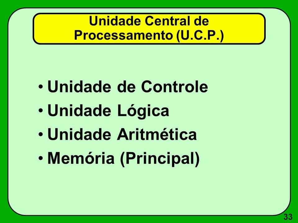 33 Unidade Central de Processamento (U.C.P.) Unidade de Controle Unidade Lógica Unidade Aritmética Memória (Principal)