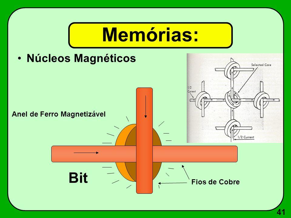 41 Memórias: Núcleos Magnéticos Bit Fios de Cobre Anel de Ferro Magnetizável
