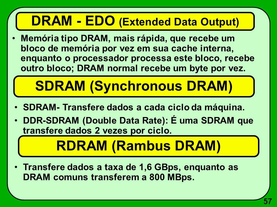 57 DRAM - EDO (Extended Data Output) Memória tipo DRAM, mais rápida, que recebe um bloco de memória por vez em sua cache interna, enquanto o processador processa este bloco, recebe outro bloco; DRAM normal recebe um byte por vez.