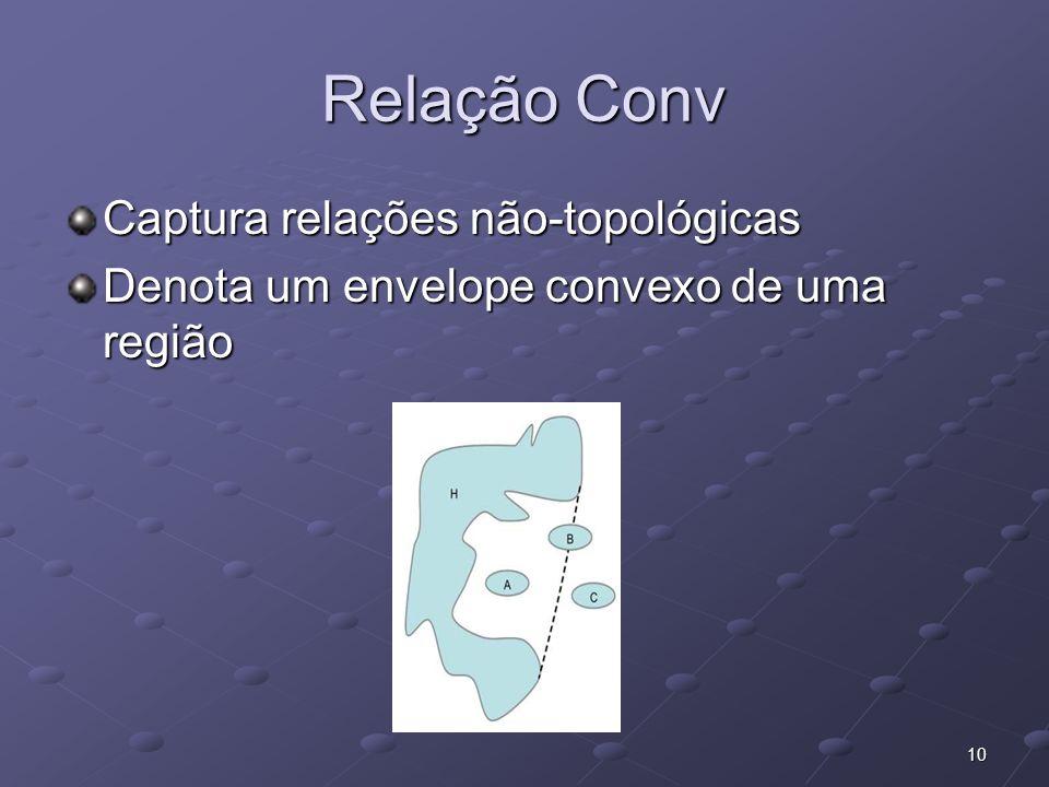 10 Relação Conv Captura relações não-topológicas Denota um envelope convexo de uma região