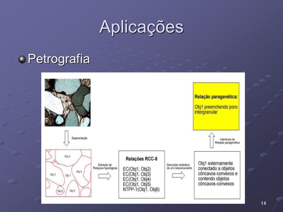 14 Aplicações Petrografia