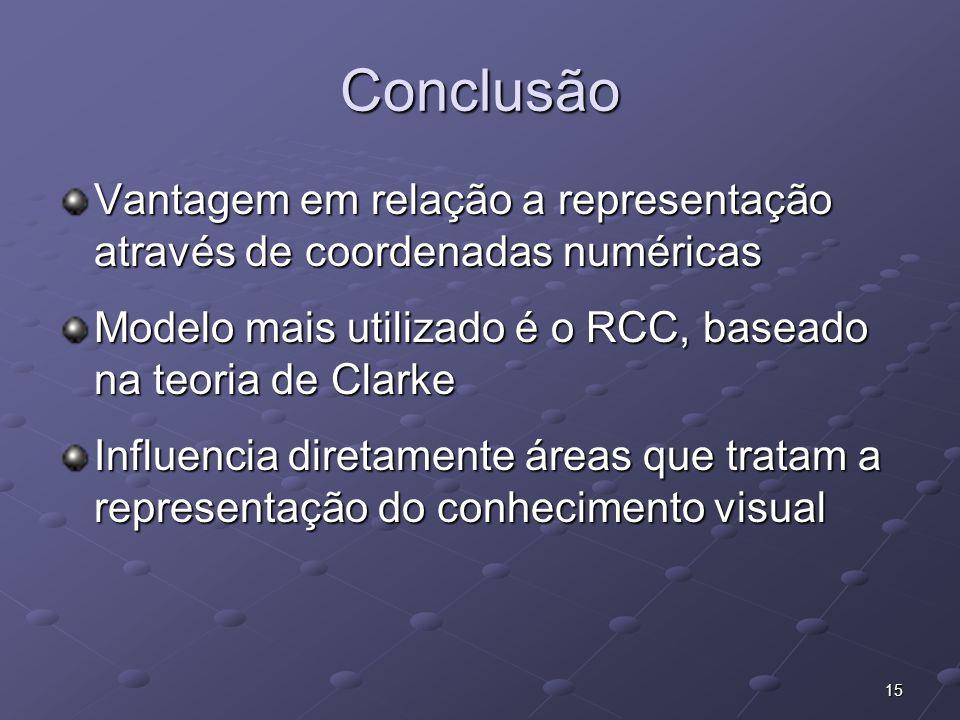 15 Conclusão Vantagem em relação a representação através de coordenadas numéricas Modelo mais utilizado é o RCC, baseado na teoria de Clarke Influenci