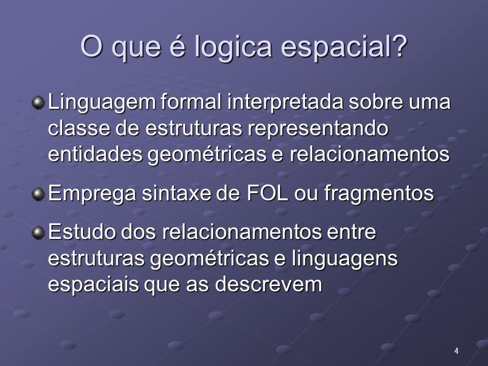 4 O que é logica espacial? Linguagem formal interpretada sobre uma classe de estruturas representando entidades geométricas e relacionamentos Emprega