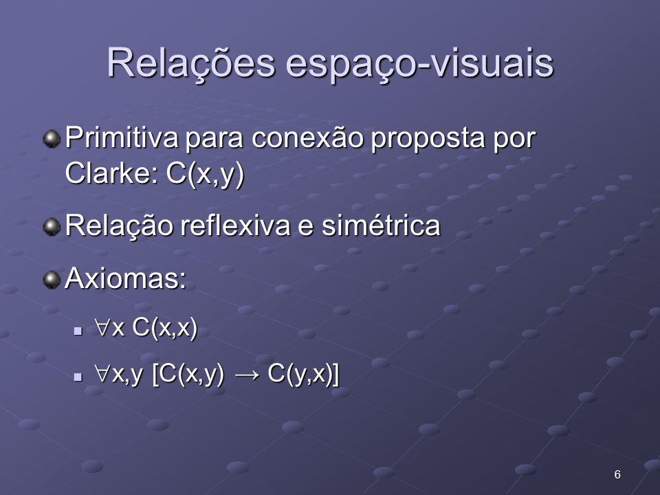 6 Relações espaço-visuais Primitiva para conexão proposta por Clarke: C(x,y) Relação reflexiva e simétrica Axiomas: x C(x,x) x C(x,x) x,y [C(x,y) C(y,