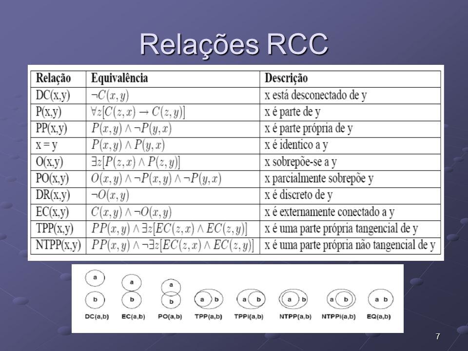 8 Classificação das Relações
