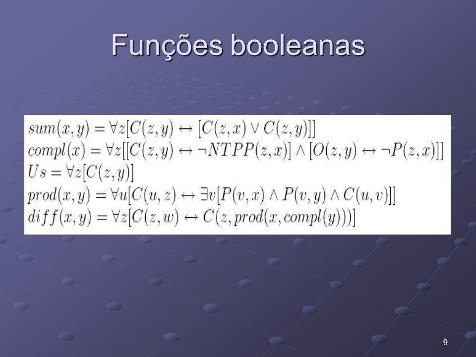 9 Funções booleanas